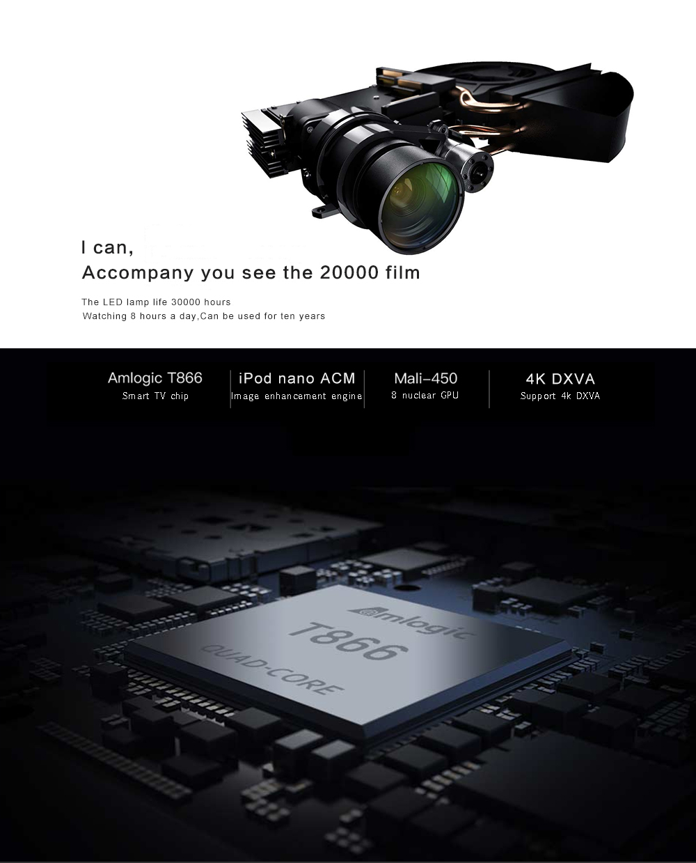 Jmgo V8 mini Led Projector(5)