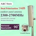 2.4G 14dBi wifi antena de polarización dual 90 grados sector de alta ganancia de antena de panel exterior para ap n-hembra conector