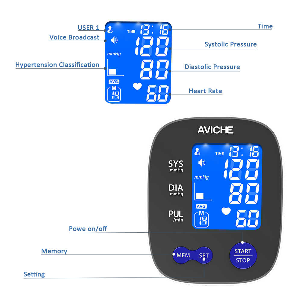 Professional เครื่องวัดความดันโลหิตอัตโนมัติแบบดิจิตอล Backlight LCD Display Talking PULSE Rate 22-42 ซม.BP Cuff เครื่อง