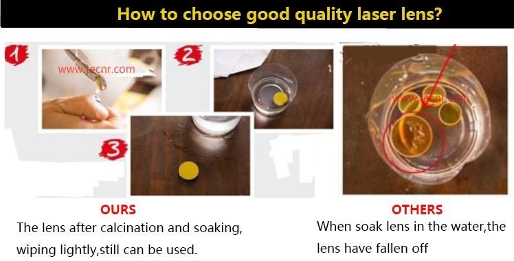 CO2 laser lens compared-