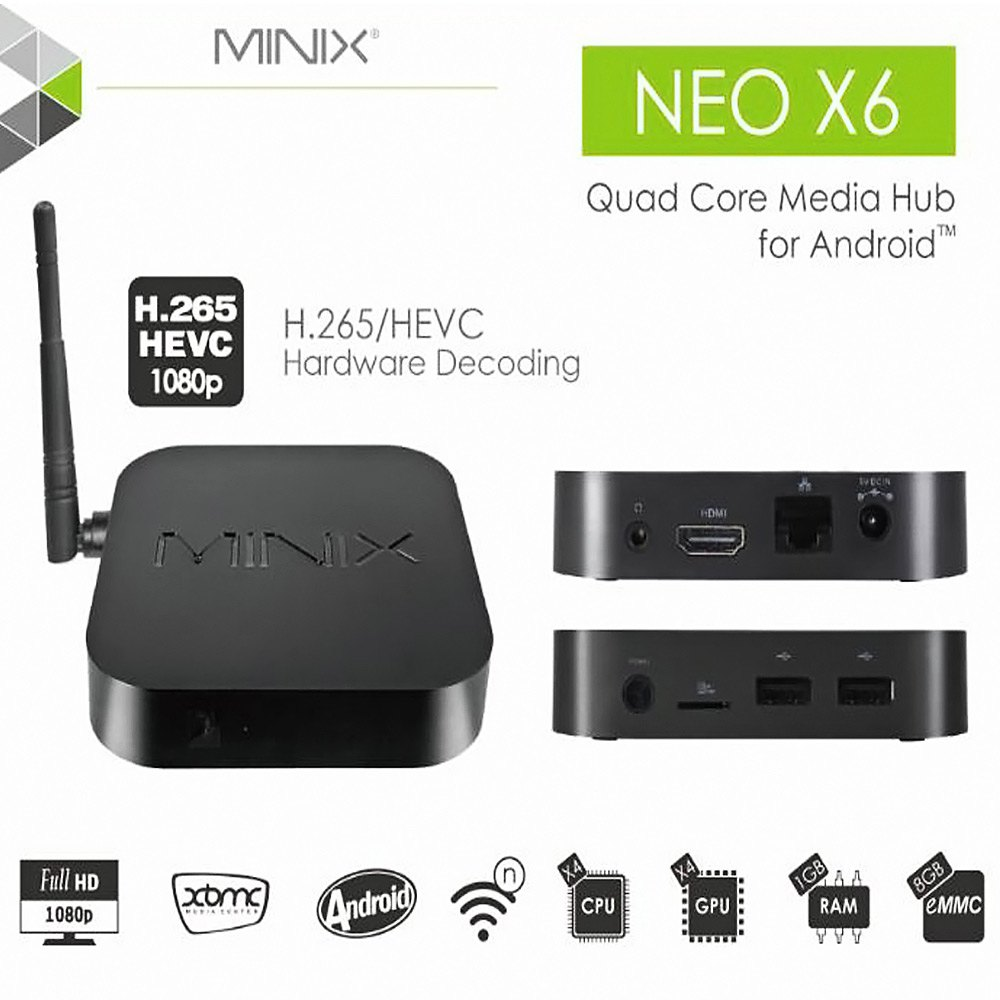 ФОТО MINIX NEO X6 Amlogic S805 Android 4.4.2 Set-top Box Quad-Core WiFi Bluetooth 4.0 TV Box 1GB RAM 8GB ROM TV Boxes Player US Plug