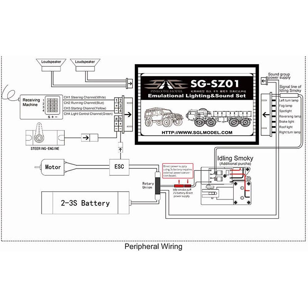 Traxxas 3 3 Engine Diagram - Wiring Diagrams ROCK