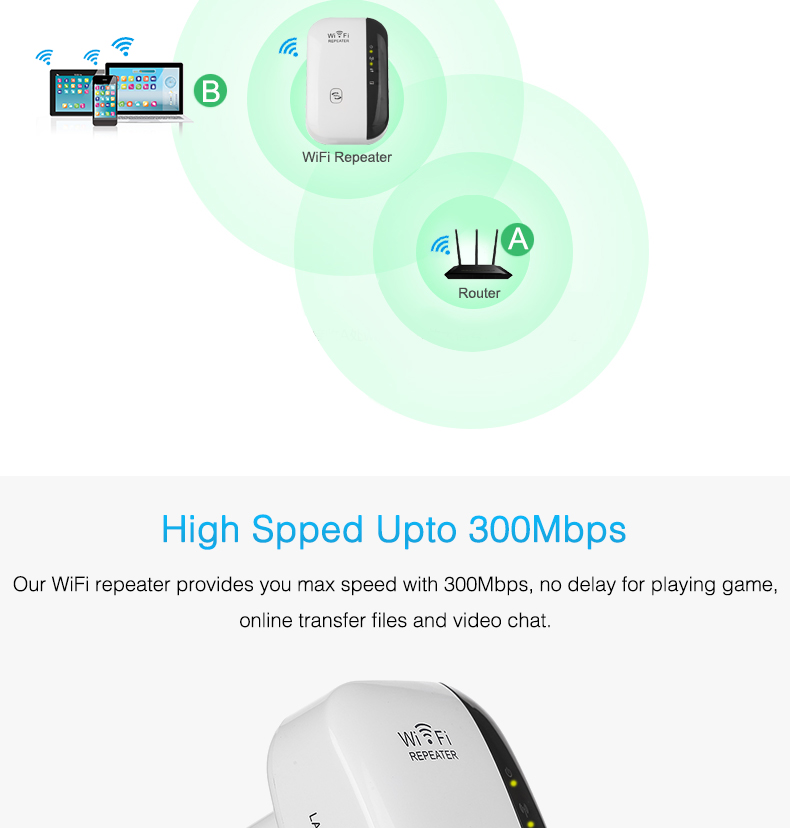 Wireless WiFi Repeater Amplifier WiFi Extender 300Mbps Wi-Fi Range Extender Wi Fi Signal Amplifier Booster 802.11N Access point 6