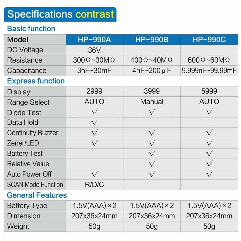 Holdpeak HP-990C SMD Digital Insulation tester Multimeter Auto Power off Resistance Capacitance Power Battery Insulation Tester 1
