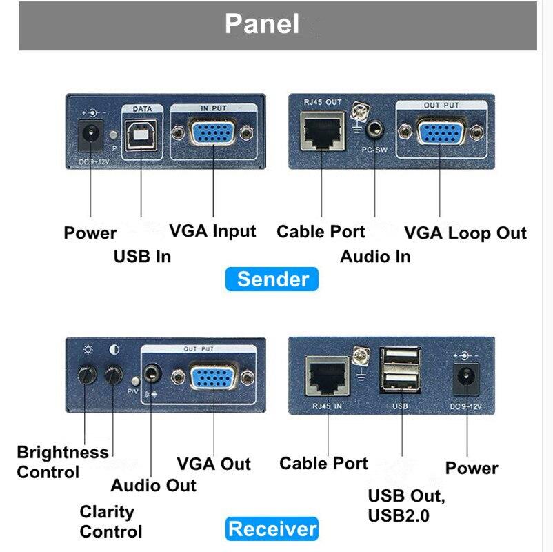 Réseau IP 1000ft VGA USB KVM Extender sur Cat5/5e/6 câble 1080P clavier souris KVM Extender VGA émetteur Audio jusqu'à 300m