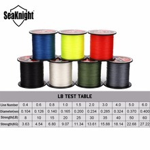 SeaKnight Brand TriPoseidon Series 300M 330Yards PE Braided Fishing Line 4 stands 8LB 10LB 20LB 60LB Multifilament Fishing Line