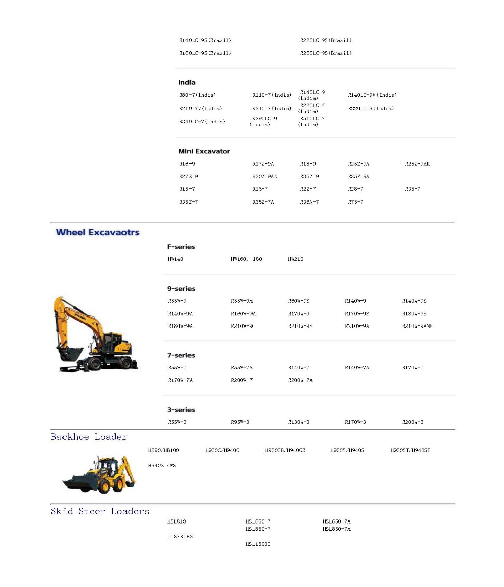 For Hyundai Robex Construction Equipment And Engine Service Manuals 210lc 7 Wiring Diagram Sm 1 2 3 4