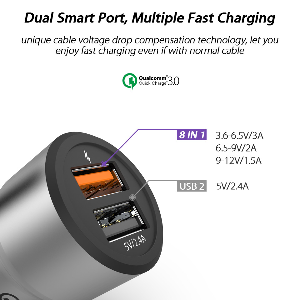 Car Charger Quick Charge 30 Dual Usb For Mobile Phone Adapter Circuit Design Schematic Qualcomm Qc Fast Charging Mtk Fcp In Chargers From