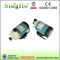 MP-6R magnetic drive pump in chemical industry/ food