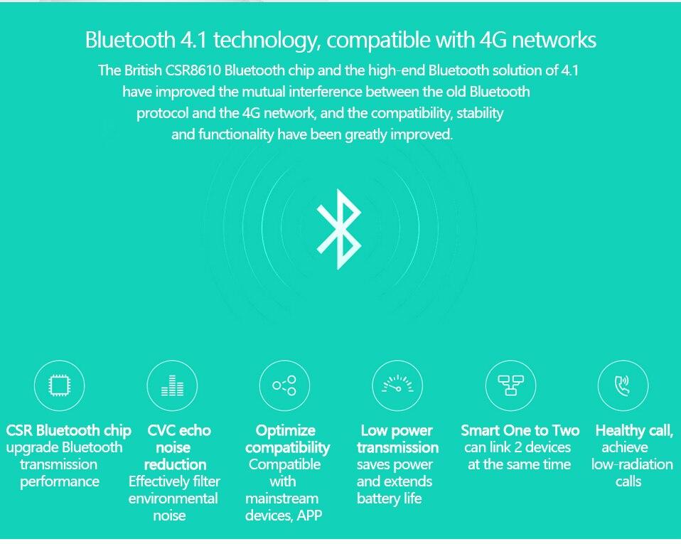 Original Xiaomi Bluetooth Earphone Mini In-Ear Wireless Earbuds (10)