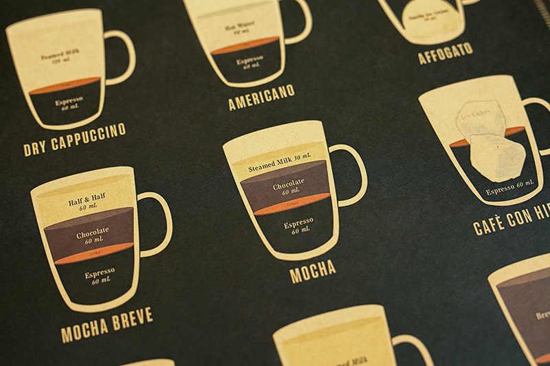 DLKKLB Италия кофе эспрессо соответствующие диаграммы бумага плакат картина Кафе Кухня Декор 51x35,5 см украшение дома стикер на стену