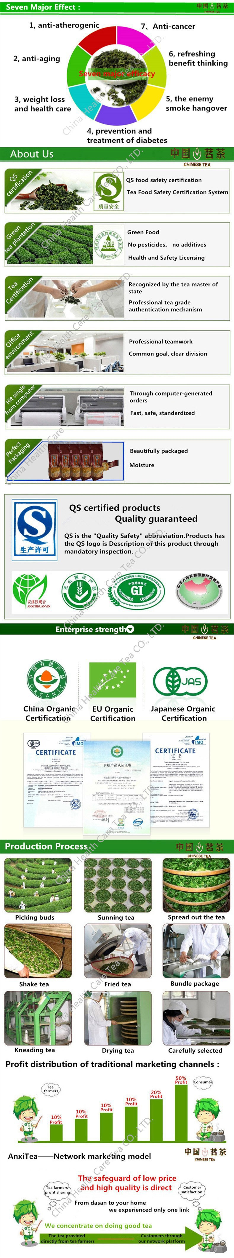 High Quality Chinese Tieguanyin Tea Fresh Natural Carbon Specaily TiKuanYin Oolong Tea High Cost-effective Brand Tea 50g
