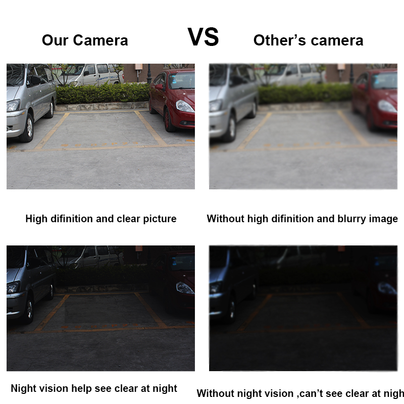 HaiSunny HD Mini Hide Night Vision Vehicle Auto Parking Reverse Backup  Camera Night Vision Waterproof Car Rear View Camera