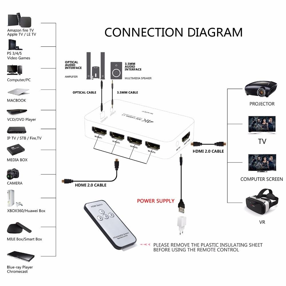 newbep 4x1 hdmi switch 4kx2k hdmi switcher audio cable splitter with rh aliexpress com HDMI Hook Up Diagrams HDMI Hook Up Diagrams