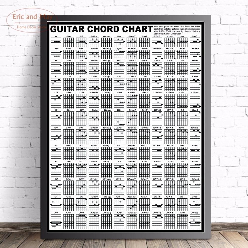 Gitarre Akkord Diagramm Große Größe Wand Kunst Leinwand Malerei Poster Für Wohnkultur Poster Und Drucke Unframed Dekorative Bilder
