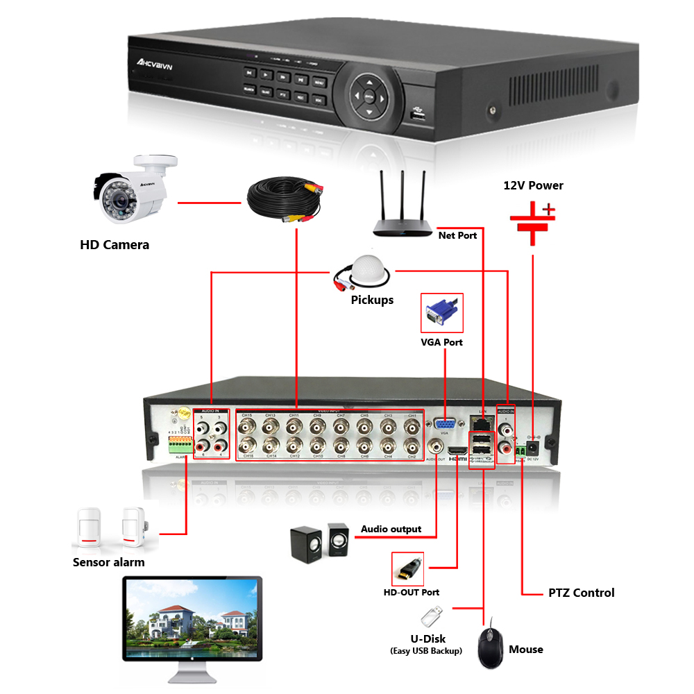 16CH 1080P AHD DVR NVR CCTV HDMI 16pcs AHD 720P 2000TVL IR Weatherproof CCTV Camera Security System Surveillance Kit in Surveillance System from Security Protection