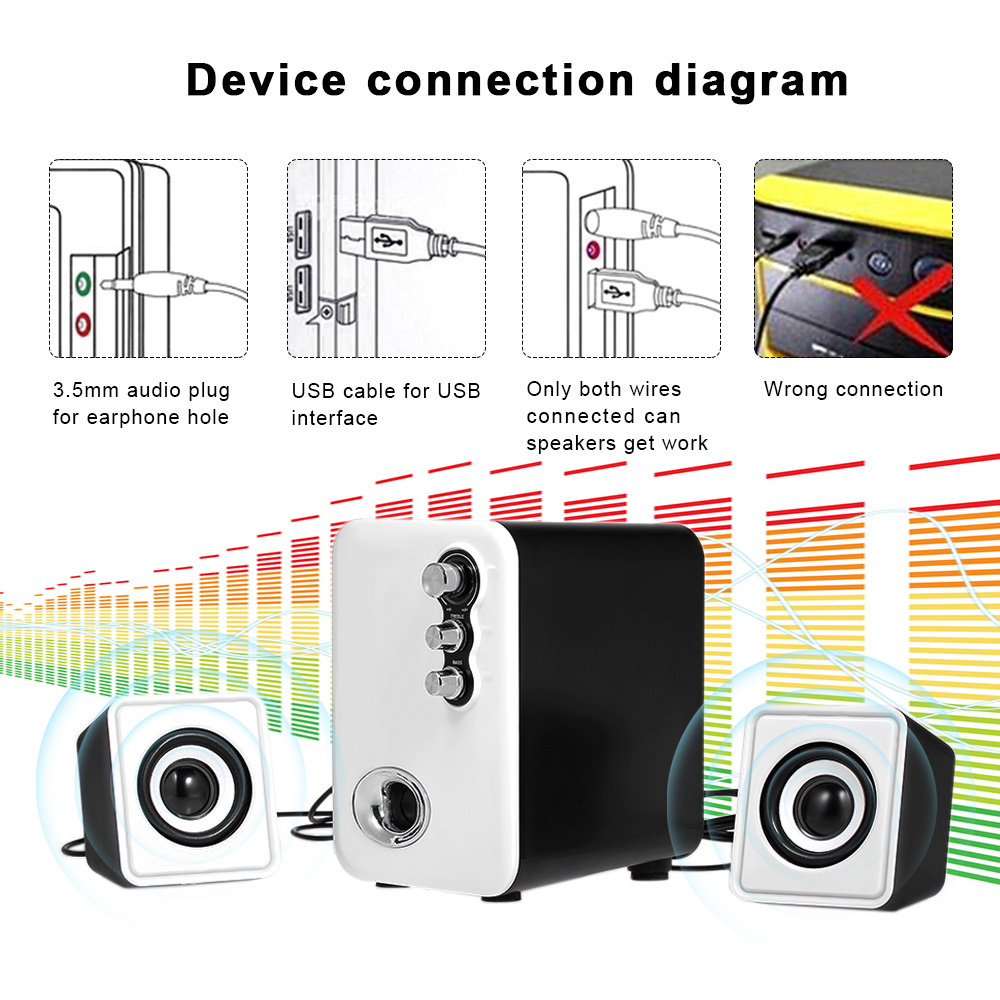 Buy A11 Wired Computer Speakers Mobile Speaker Box 3 5mm Wiring Diagram Mini Stereo Sound For Desktop Laptop Pc Smart Phone With 35mm Usb From Reliable