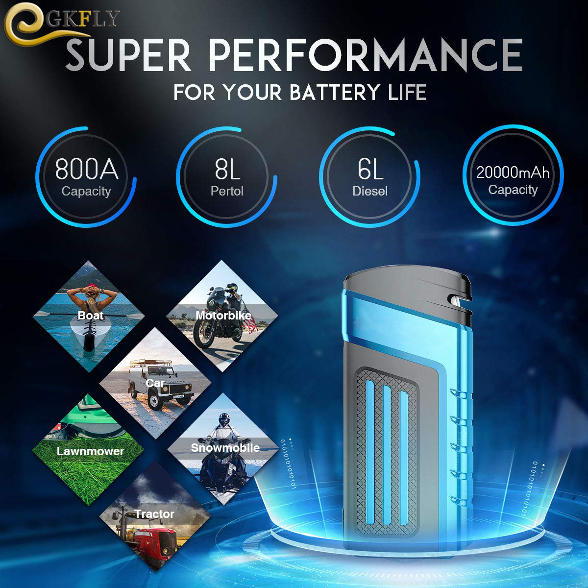Multi Function 20000mAh Car Jump Starter 800A Peak Starting Device Power Bank 12V Charger For Car