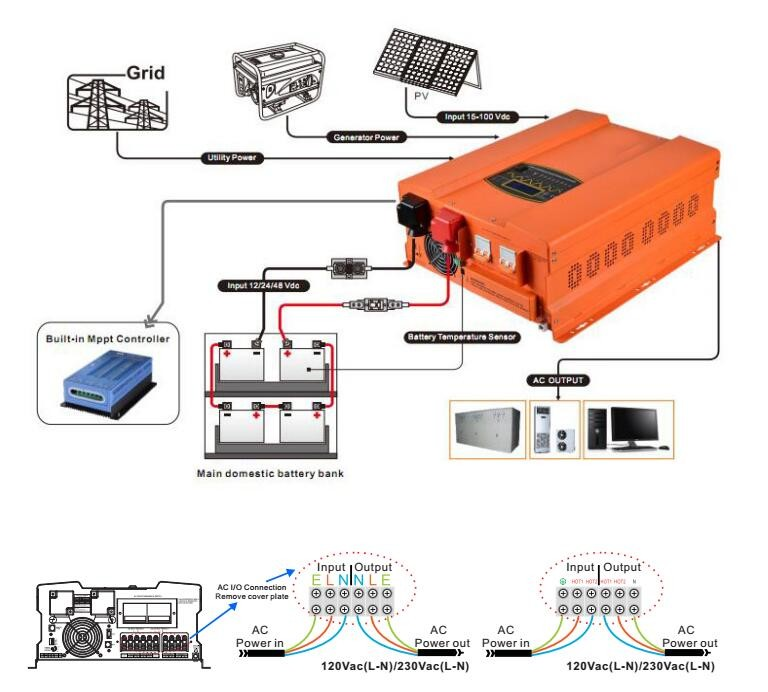 10000w 48v 10000w dc ac pure sine wave power inverter circuit bpport solar panel with mppt function csigned to operate under harsh environment ddc start automatic self diagnostic function asfbconference2016 Images