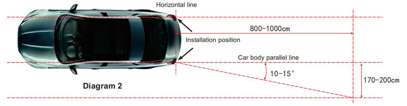 Car Blind Spot Mirror Radar Detection System 36