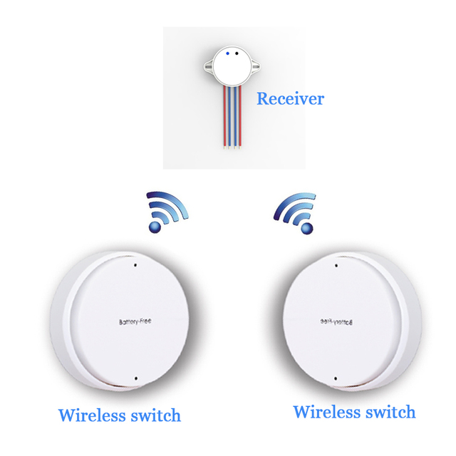 Two Control One Wireless Safe Remote Control Self-generating battery free  Electricity  Removable Intelligent RF Switch One Gang