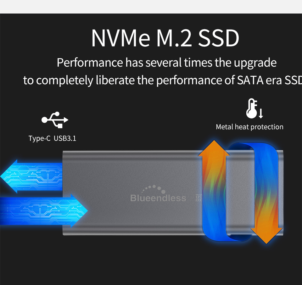 Type C USB 3.1 M.2 NVME USB SSD Enclosure