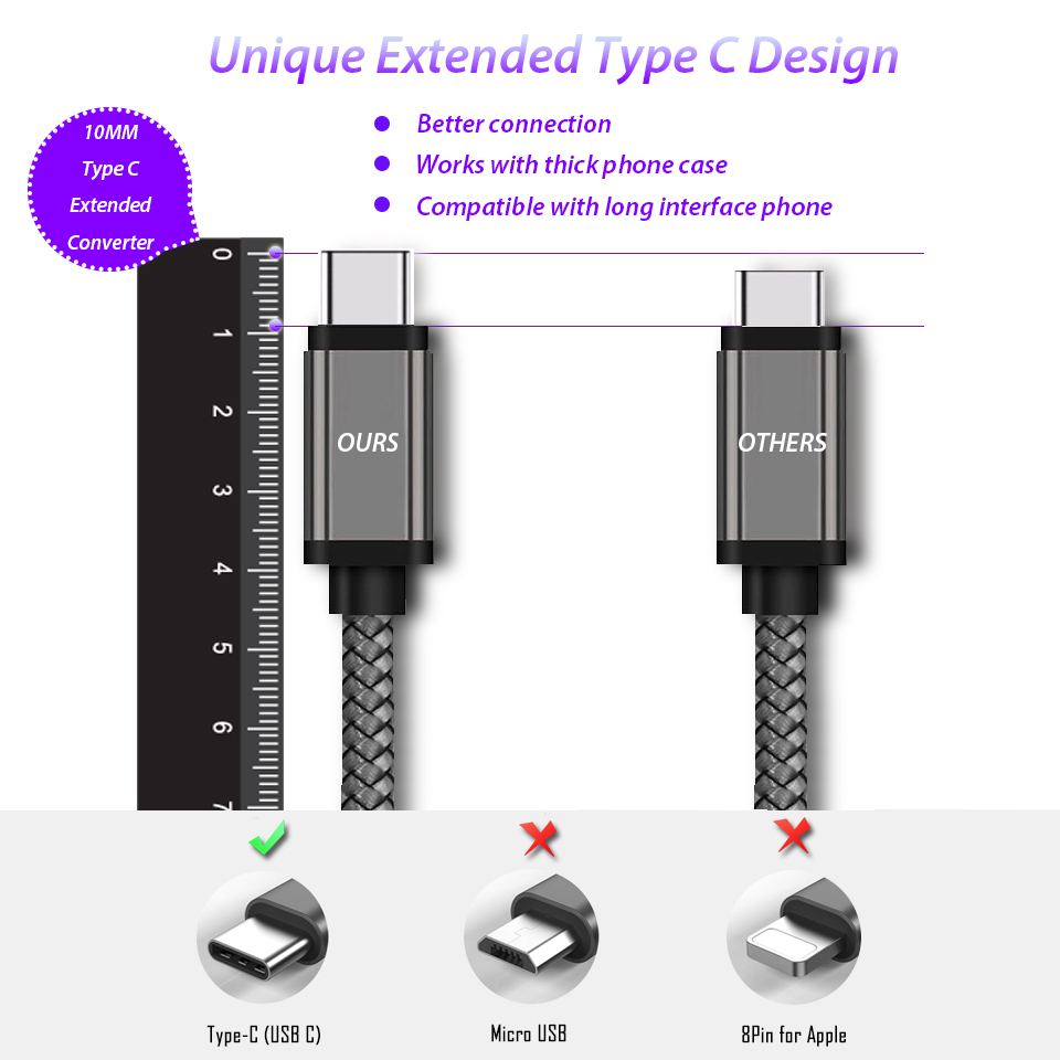 10mm Long Usb Type C Extended Connector Charging Cable For Umidigi 4 Wire To 6 Plug Diagram S2 Pro Ulefone Power 3s Future Crystal Charger Cabel In Mobile Phone Chargers From