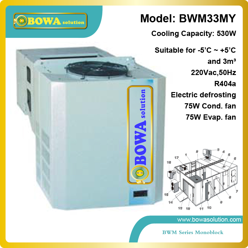 530W cooling capacity monoblock refrigeration unit suitable for 3CBM chiller room replace Rivacold products 2 5 8 refrigeration unit anti shake hose vibration absorber suitable for screw compressor unit replace muller products
