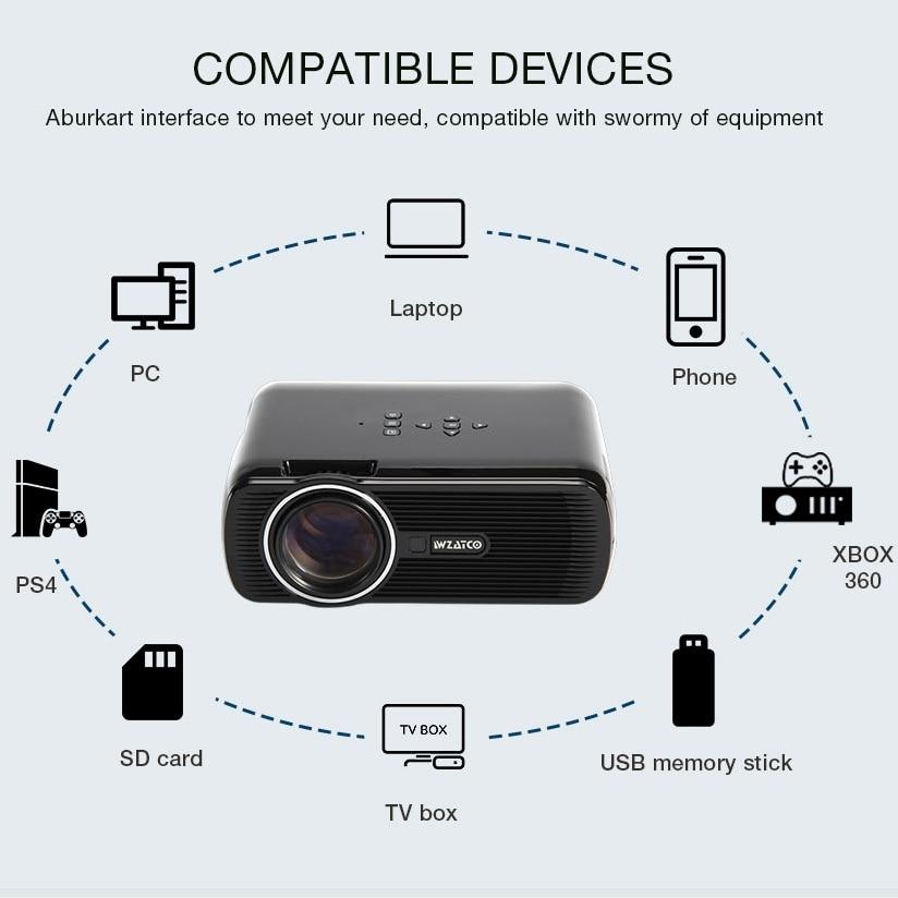 WZATCO CTL80 Android 6 Wifi Inteligente Portátil Mini LED Proyector - Audio y video casero - foto 6