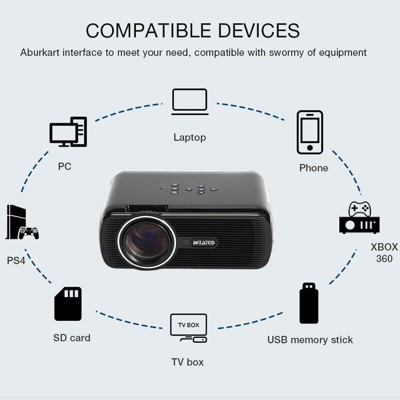 WZATCO CTL80 Android 6 Wifi inteligente portátil Mini LED 3D TV proyector soporte Full HD 1080 p 4 K Video casa teatro Proyector - 6
