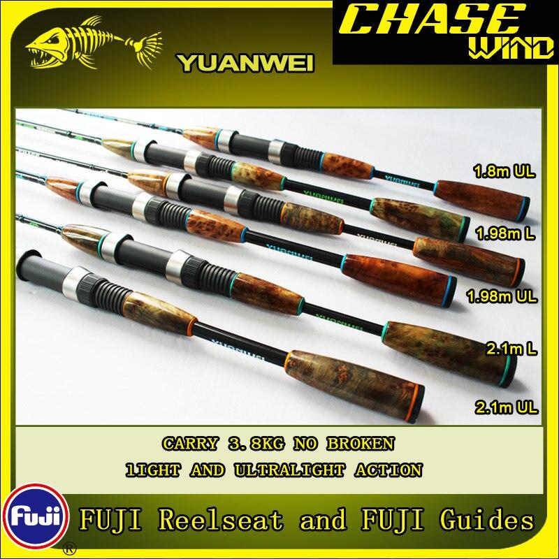 Yuanwei 1.98 m 2.1 m tige De filature UL/L 2 Section tige De carbone Vara De Pescar Carpe Canne à poisson Canne à pêche Stand De leurre C029