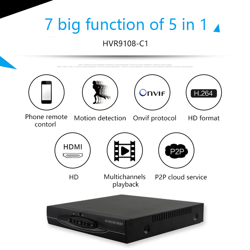 N_eye DVR Video Recorder 1080P 4CH~16CH AHD Home Security Equipment DVR POE For 1080P Ip Camera And Analog Camera HVR9104~16