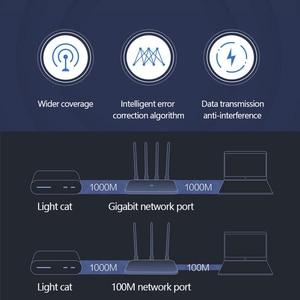 Image 4 - Xiaomi Mi 4A Router Gigabit edition 2.4GHz + 5GHz WiFi 16MB ROM + 128MB di DDR3 di Alta guadagno 4 Antenna APP di Controllo IPv6 Xiaomi Router