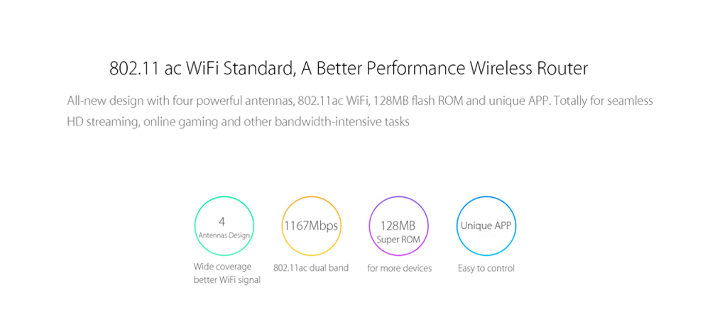 Xiaomi Router MI Wireless Router 3G WiFi Repeater 128MB Band Flash ROM  256MB Memory APP Control 1167Mbps 2 4G/5GHz Dual Band