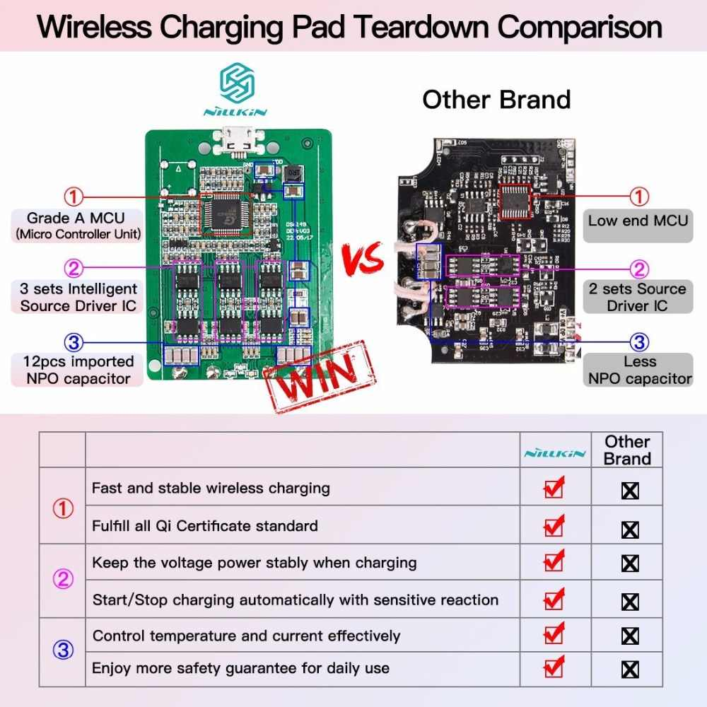 Nillkin 10ワットチー高速ワイヤレス充電器スタンドクイック充電器ドックポータブル+受信機用iphone用サムスンhuawei社用xiaomi