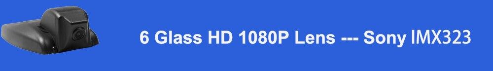 6 Glass HD 1080P Lens --- Sony