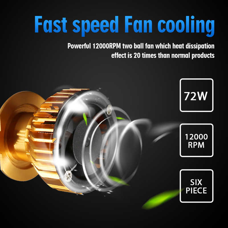 HLXG h7 led h4 h11 car light headlight 12000LM 12V lamp lampada 9005 hb3 9006 hb4 h8 6000k bulb With Lumileds Luxeon ZES Chips