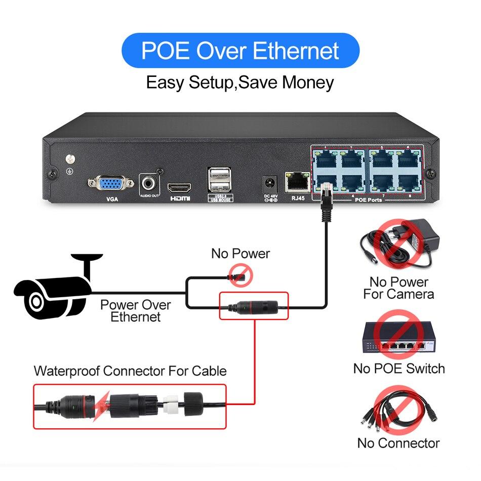 Techage 8CH 1080 P POE NVR CCTV Système de Sécurité 4 PCS 2.0MP Enregistrement Audio IP Caméra IR P2P En Plein Air Vidéo surveillance Kit 2 TO HDD - 2