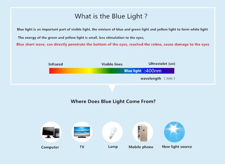 1.61 Índice de Índice UV 400 Anti Blue Ray Revestimento Verde Lentes de  Resina Anti Radiação Anti Fadiga Lente para Os Olhos em Acessórios de  Acessórios de ... 3f20fd7255