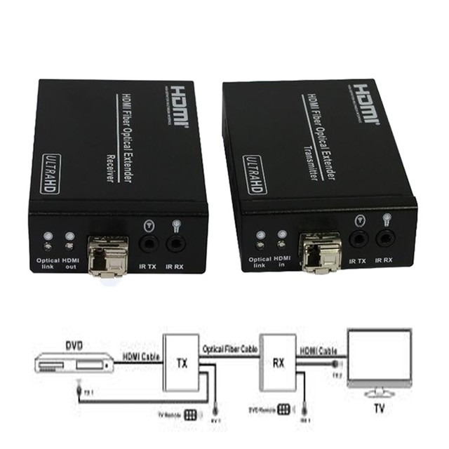 HD 4k*2k HDMI Fiber Optical Extender Single-mode iber cable HDMI1.4 HDCP1.3 4Kx2K@30Hz 1080p@120Hz Supports HDMI1.4/HDCP1.3_DHL