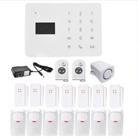 Super Thin Touch Keypad GSM Alarm System With SOS Function