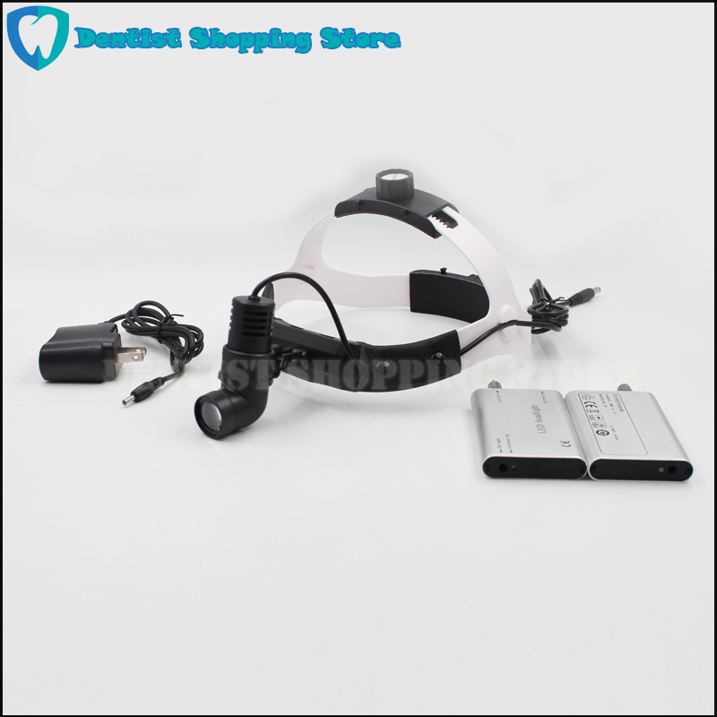 Surgical Headlight Medical Led Light Loupe Magnifier