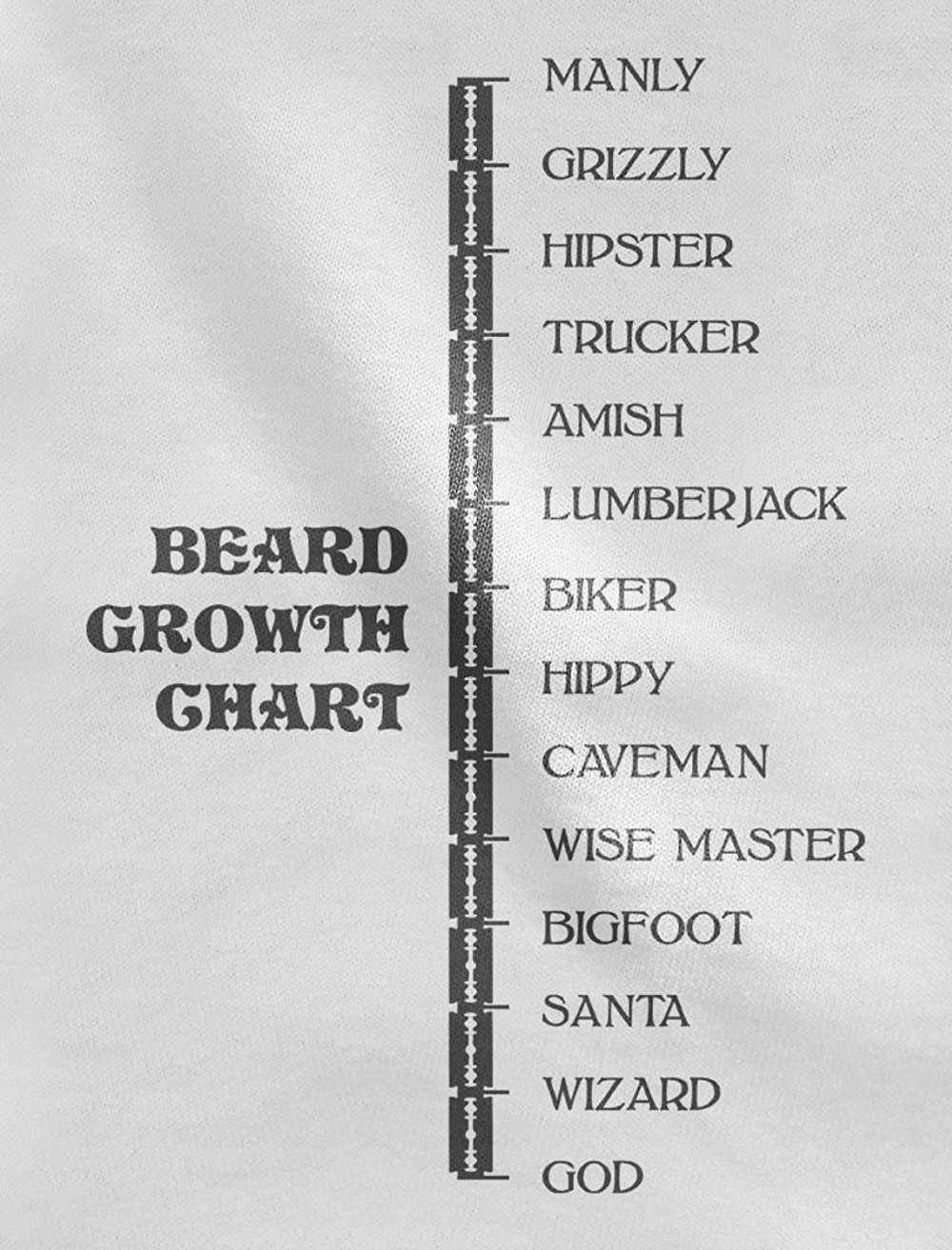 Beard growth chart gift for bearded men manly god scale t shirt men beard growth chart gift for bearded men manly god scale t shirt men funny casual streetwear hip hop printed t shirt in t shirts from mens clothing geenschuldenfo Choice Image