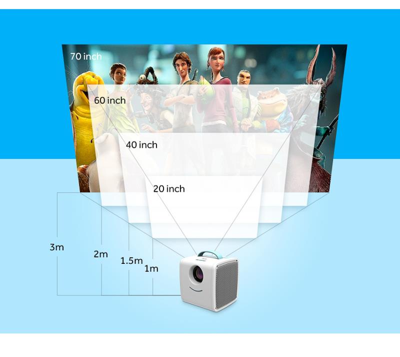 700 Lumen Portable Mini Home Theater Projector for Children Education with Mini LED TV Home Beamer Support 1080P & 60inch Screen_10