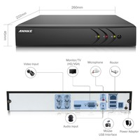 ANNKE 4CH 720P CCTV Video Recorder 1080N CCTV DVR Full H 264 HDMI P2P Cloud Motion