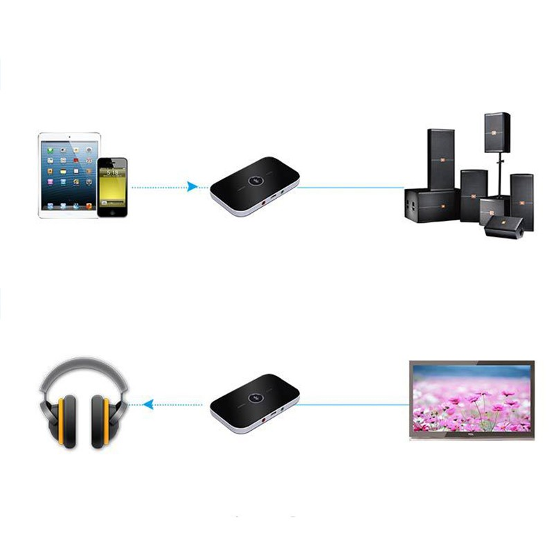 Bluetooth 3 5mm Audio Transmitter HIFI A2DP Bluetooth AUX Portable Bluetooth Receiver Sender Adapter for Car TV CD Players in Wireless Adapter from Consumer Electronics