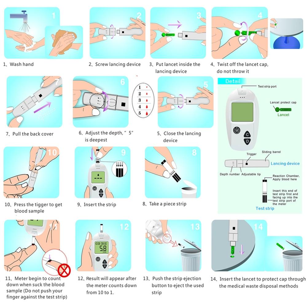 (mg/dL VS mmol/L)Sinocare Safe-Accu Blood Glucose Meter &50 Test Strips Lancets Glm Exact Glucometer Diabetes Tester Sugar Meter