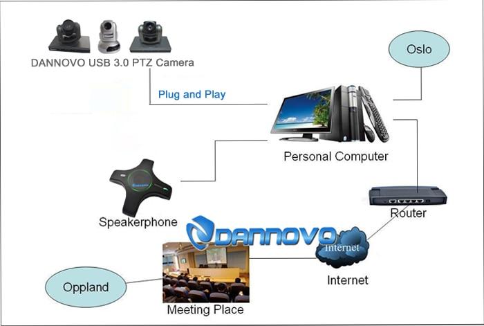 Frete grátis DANNOVO HD USB 3.0 Câmera de videoconferência, PTZ - Eletrônica de escritório - Foto 5