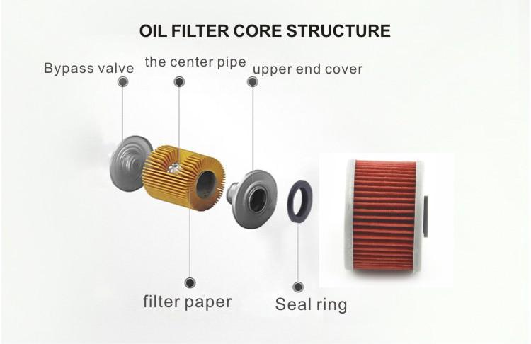 hf112 oil filter (5)