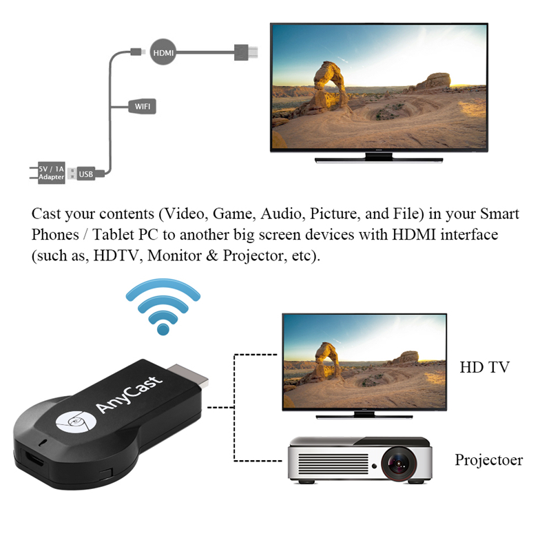GONOKER 1080P WiFi Wireless Mini Display Receiver Dongle HDMI Adapter TV Miracast DLNA Airplay for Smartphone Monitor,Projector